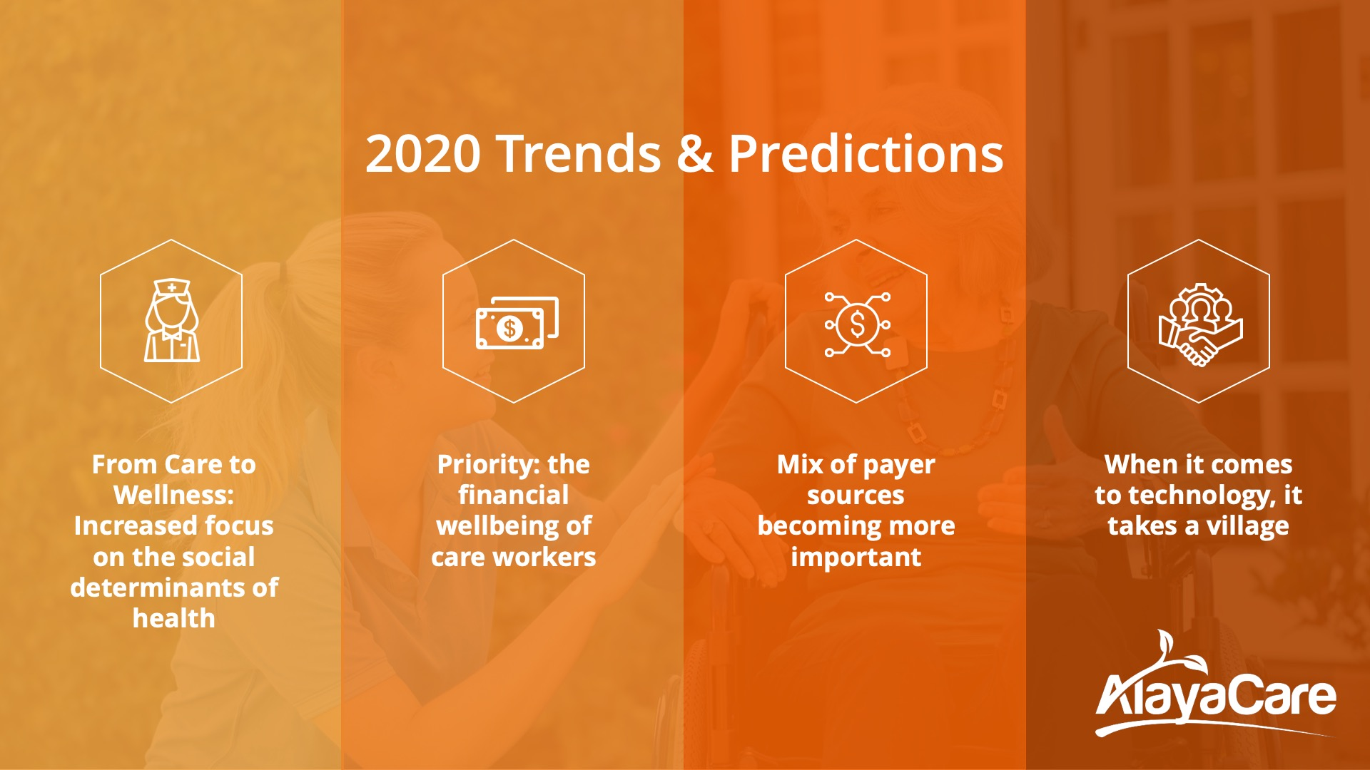 2020 home care trends