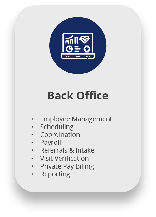 Back Office Suite