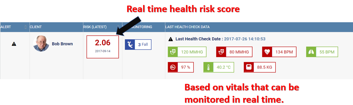 monitoring-falls-in-real-time
