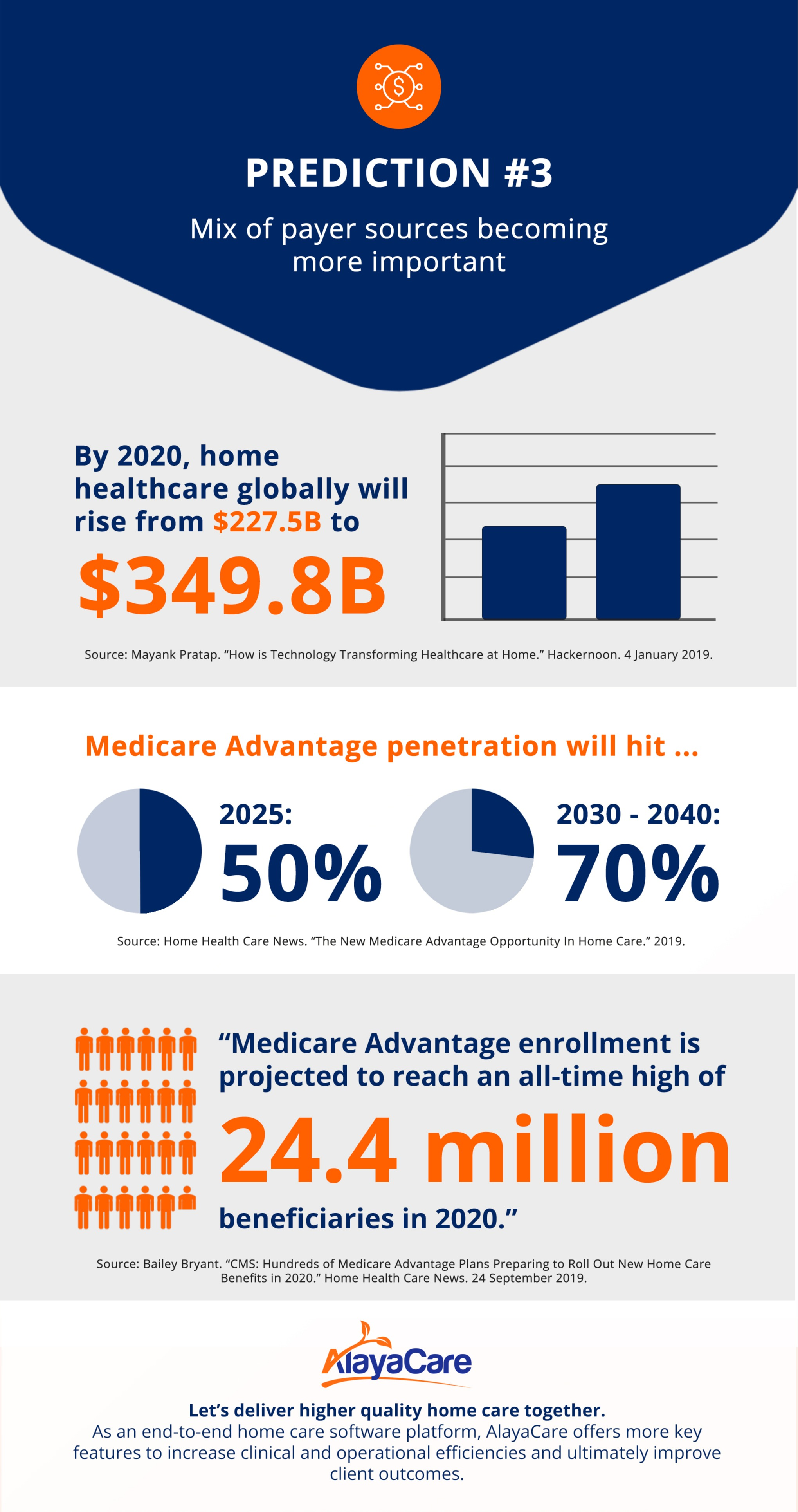 2020 home care trend 3