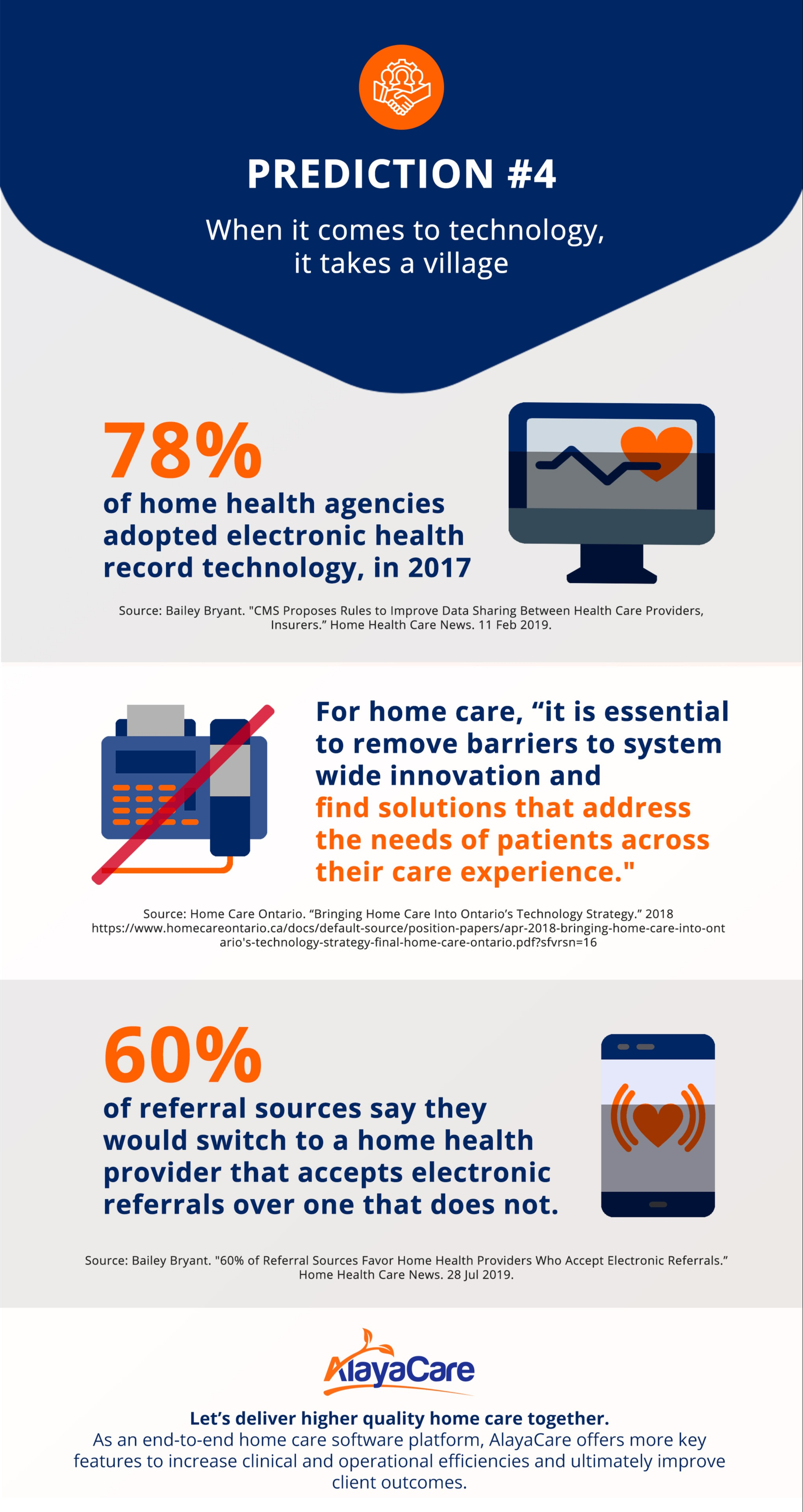 2020 home care trends 4