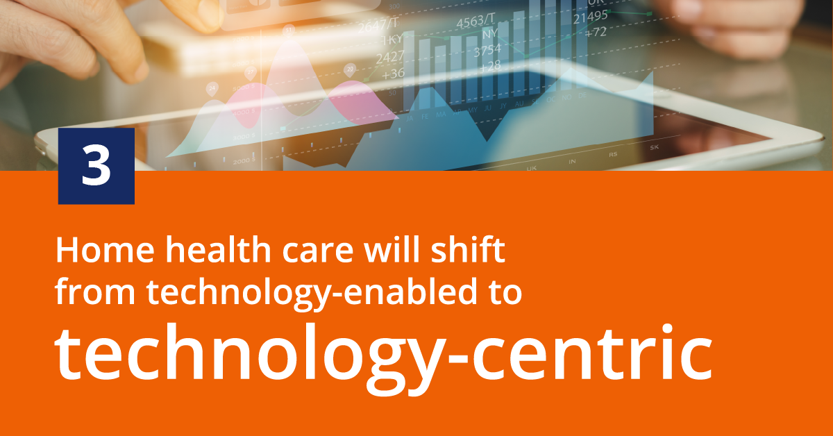 Prediction 3: Home health care will shift from technology-enabled to technology-centric