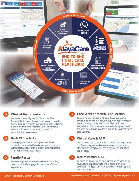 Home Care Software Overview