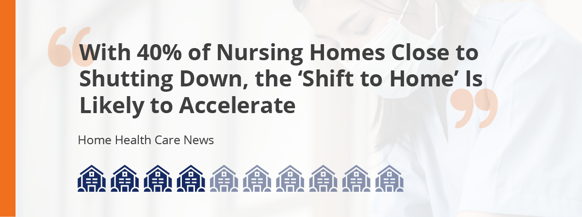 """""""With 40% of Nursing Homes Close to Shutting Down, the 'Shift to Home' is Likely to Accelerate"""""""