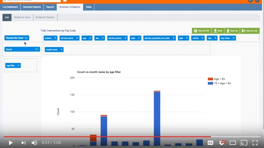 Reporting Metrics Feature - AlayaCare Home Care Software