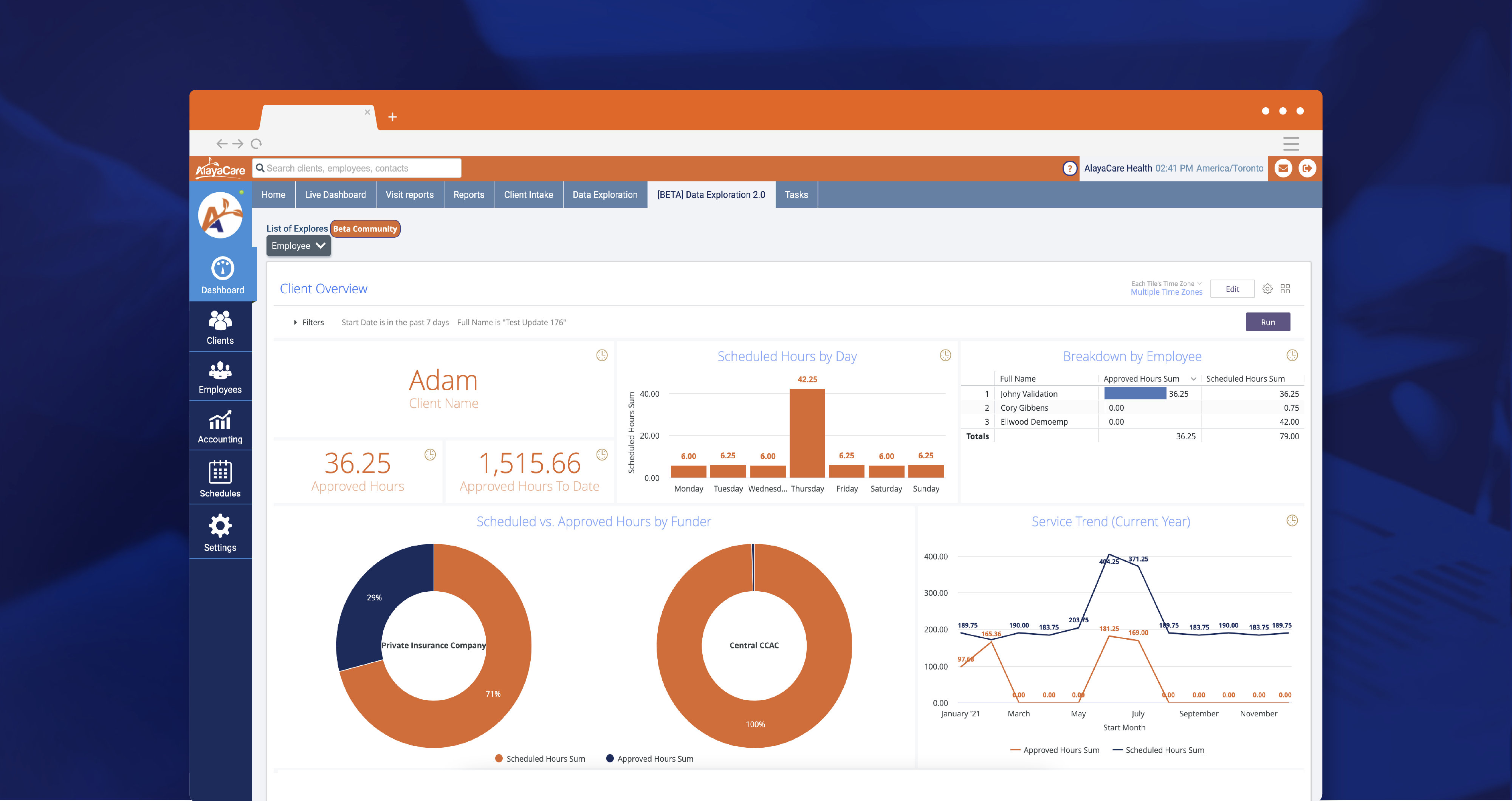 AlayaCare Announces Enhanced Reporting and Analytics Solution