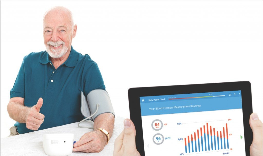 The Role of Telehealth in a Consumer Directed Care Model